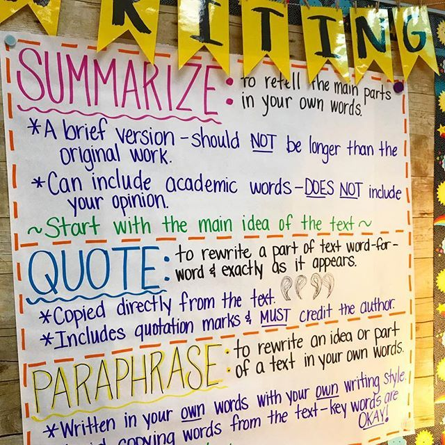 Working On Paraphrasing For Our Constructed Response Inspired By Teachingwithamountainvi Anchor Chart Writing Instruction 11 What Word Mean Almost The Same A Paraphrase