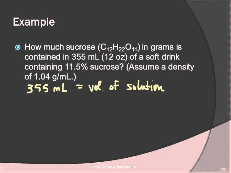how to determine limiting reactant from a graph