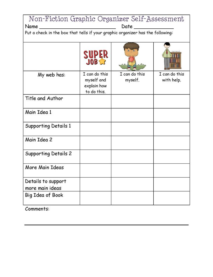 19 best SIOP \ Other Strategies for ELL Students images on - student self assessment