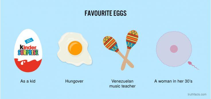 Favourite eggs
