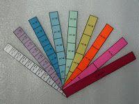 dépliant de fractions, idéal pour comparer