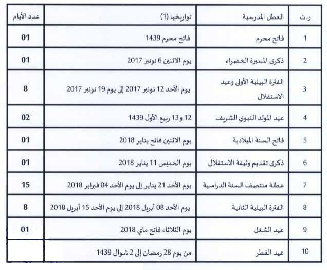 Dates vacances scolaires 2017-2018