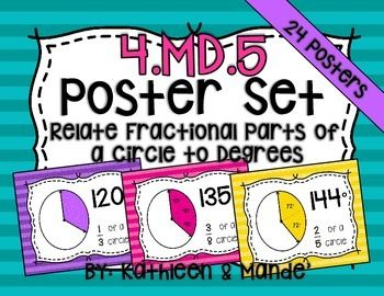 These 4.MD.5 Common Core aligned learning posters are a great resource for your geometry unit. This 24 poster set will be a great visual reference for your students as you learn about relating fractional parts of a circle to degrees. **We printed ours 2 to a page to save on wall space.