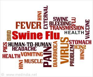 Rajasthan Reels Under the Attack of Swine Flu