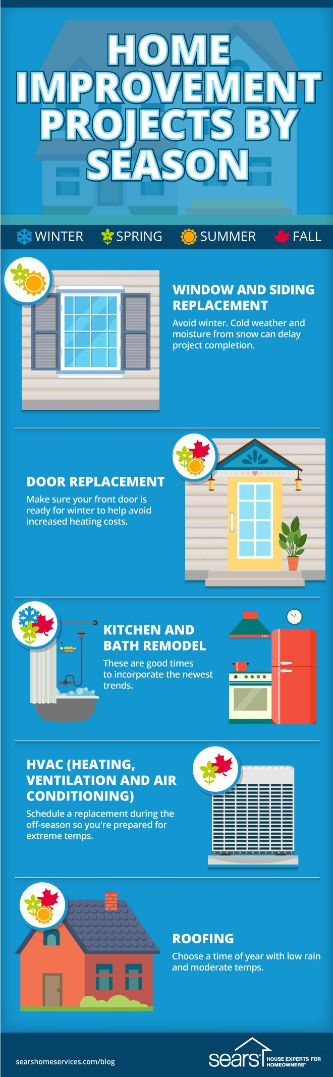 30 best Home Improvement Hacks & Help images on Pinterest | Home ...