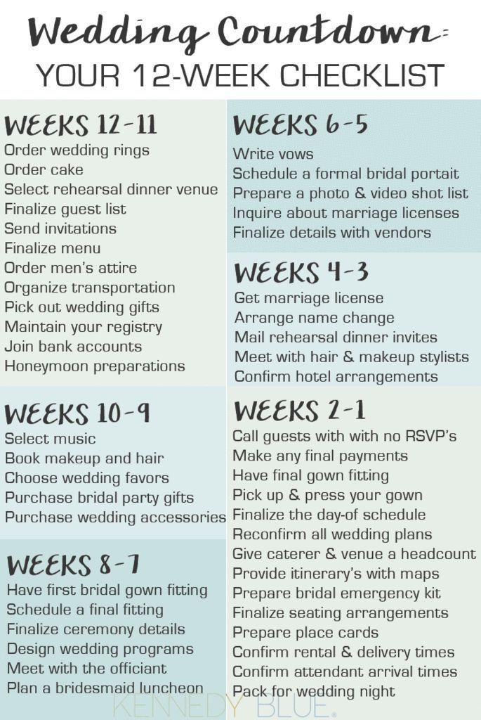 The 25+ best Wedding countdown ideas on Pinterest Wedding to do - wedding list