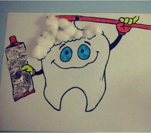Diş fırçalama etkinliği