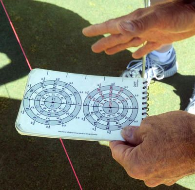 44 Best Images About Aimpoint Golf On Pinterest Green