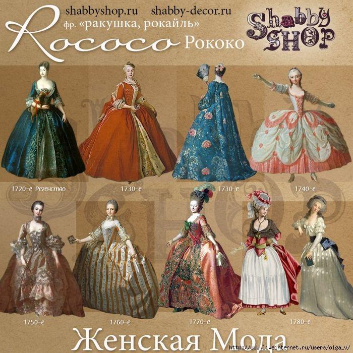 Evolución de la moda del siglo XVIII, (1720-1780). Barroco hasta 1729, Rococó 1730-1760, Neoclásico a partir de 1761.