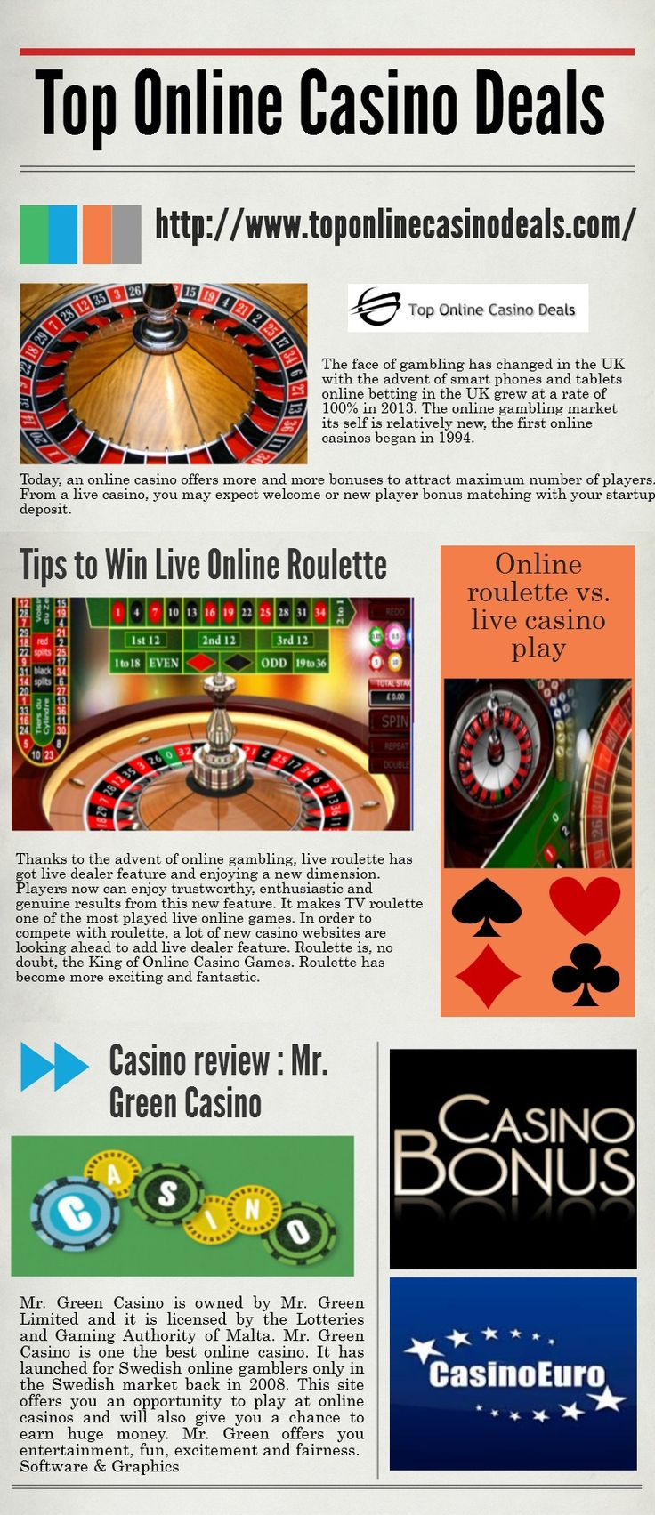 Best 25 Top Online Casinos Ideas On Pinterest Auto Electrical Casino Wiring Diagram