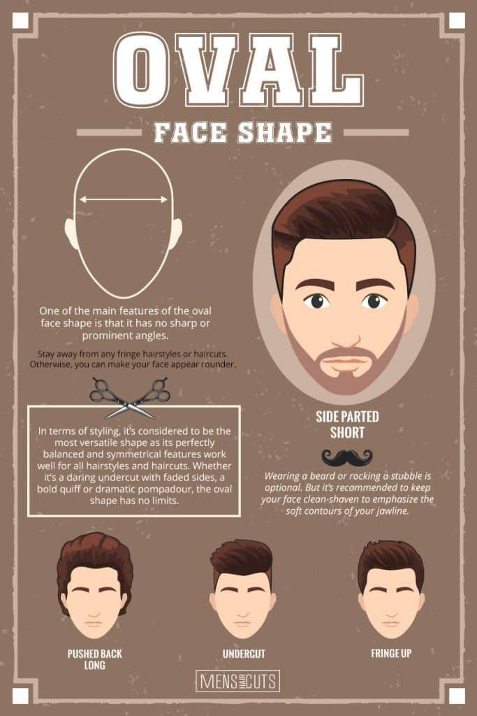 What Haircut Should I Get For My Face Shape Male Face Shapes
