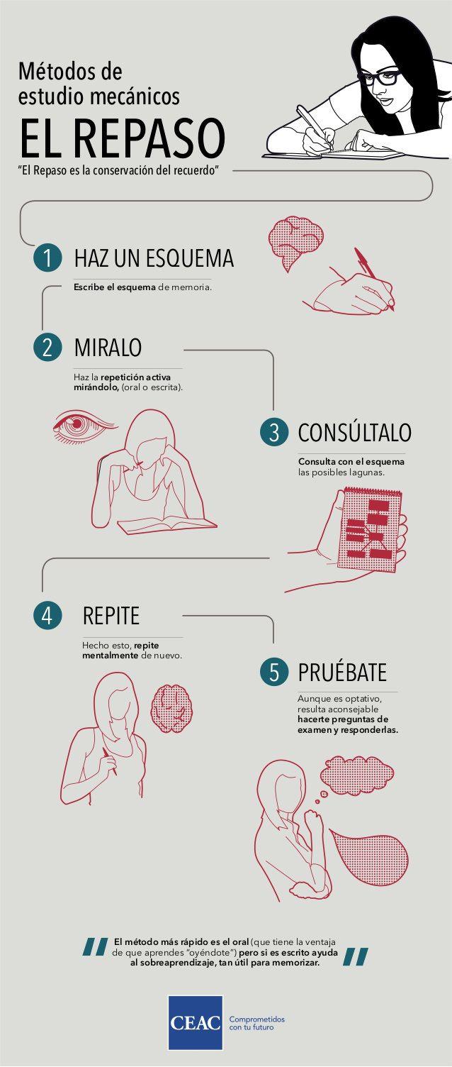 Cómo debes repasar cuando estudias #infografia #infographic #education