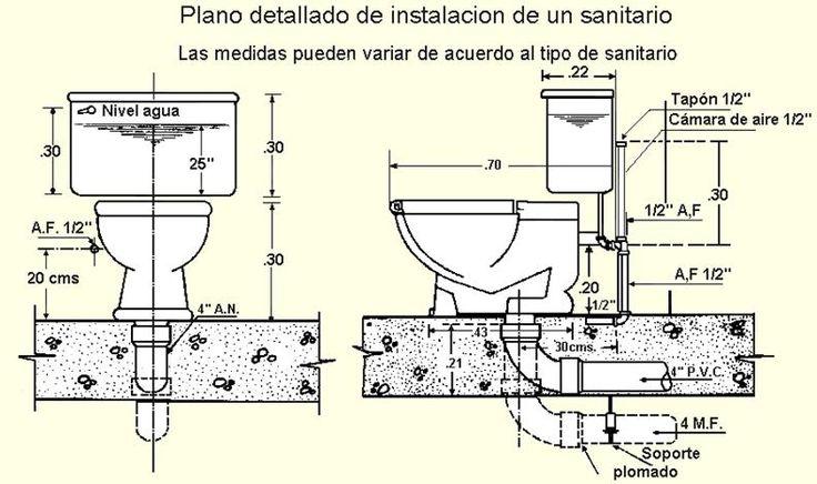 Diagrama instalacion de regadera de ba o for Guia mecanica de cocina pdf