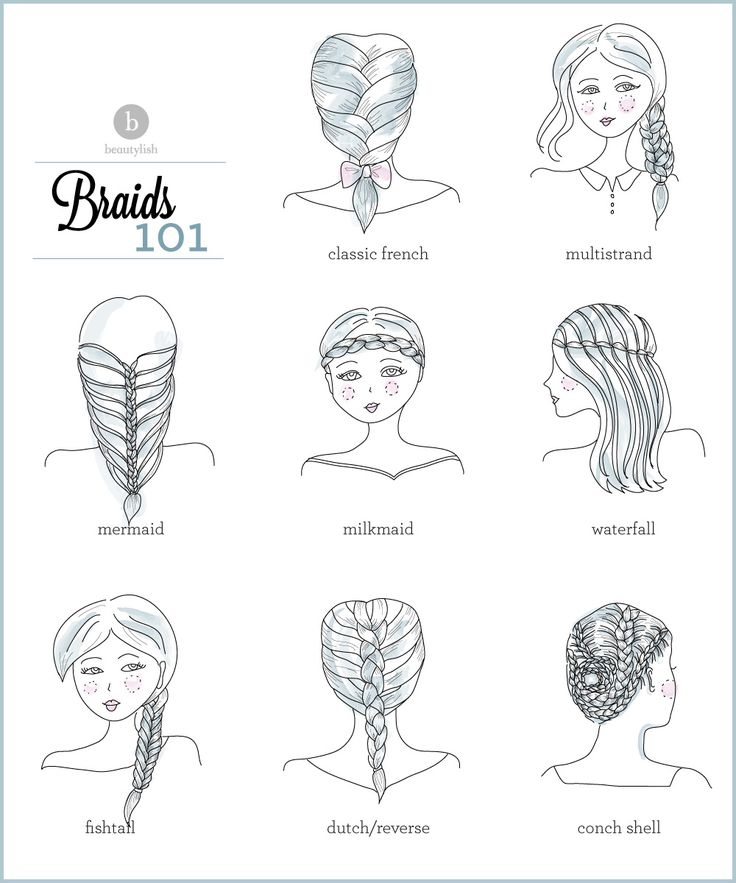 step by step braids... I need this!!! lol