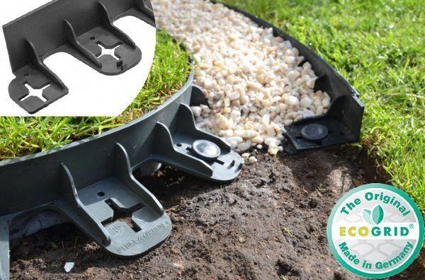 Diy Garden Ideas In 2020 Patio Edging Plastic Garden Edging Garden Edging