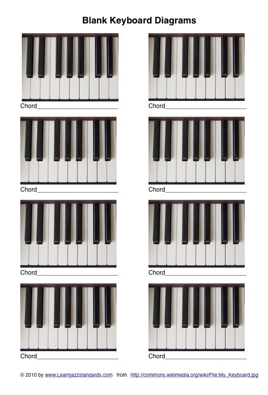 The 25+ best White blank page chords ideas on Pinterest Ukulele - piano chord chart
