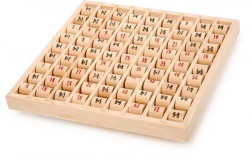 Πίνακας πολλαπλασιασμού/ Multiplication board