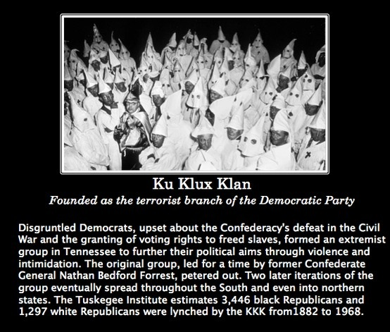 Support for the ku klux klan