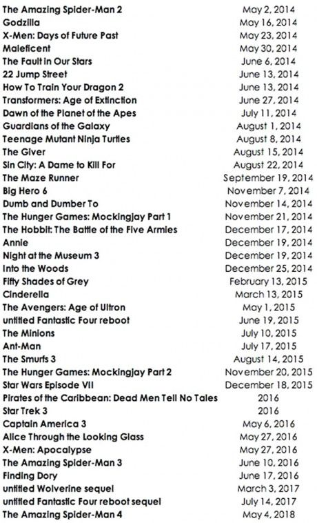Upcoming dvd release dates in Brisbane