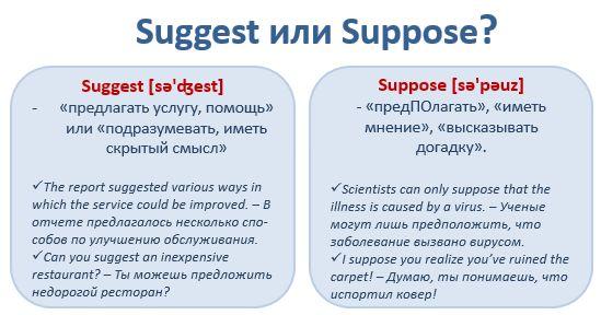 Английские слова, которые мы путаем: Suggeset or. Suppose
