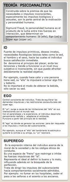 ... Teoría psicoanalítica. Sigmund Freud.