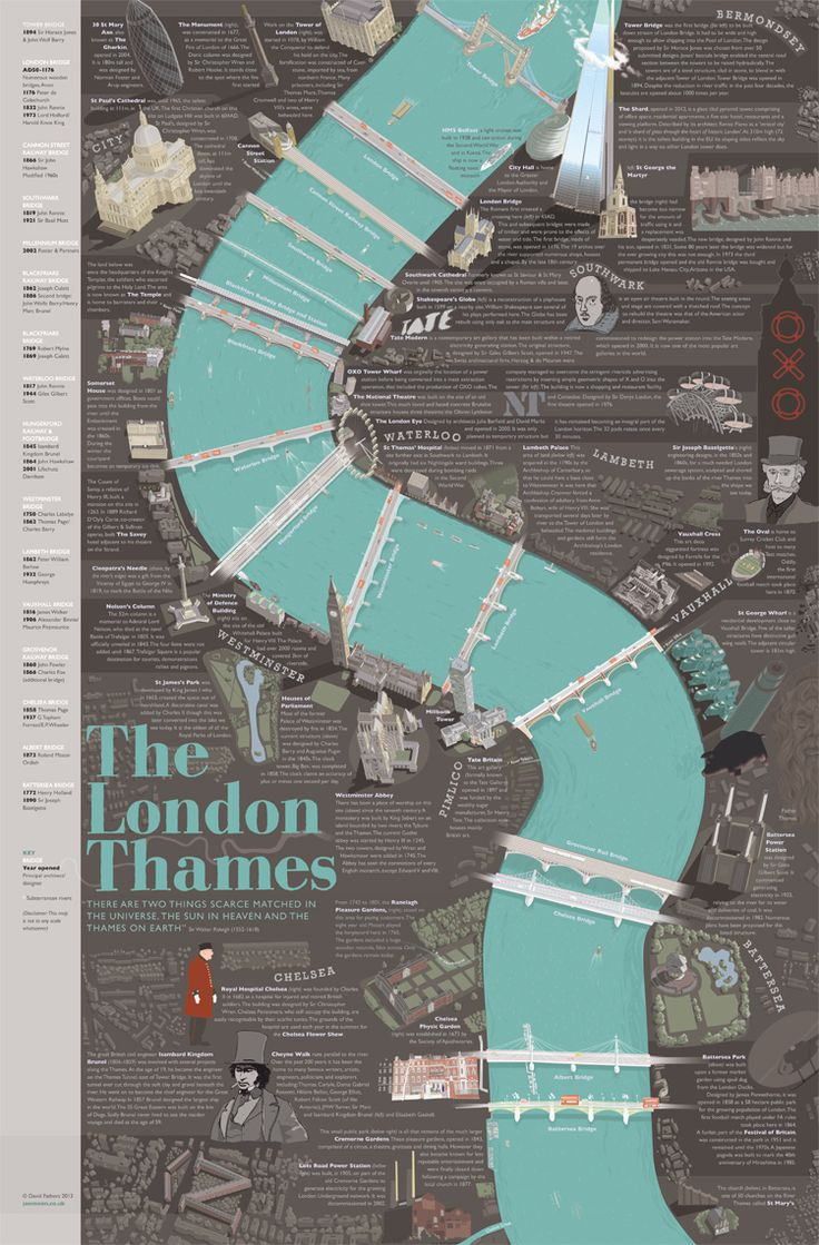 David Fathers – Map of the Thames from Battersea to the Tower, taking in the 16 bridges and numerous landmarks
