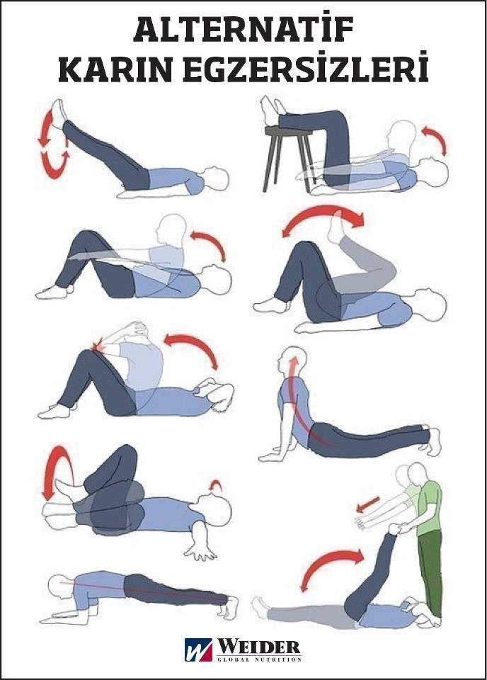 Alternatif Karın Egzersizleri www.weiderturk.com