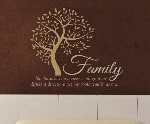 Family Tree Wall Art Quote, sticker, decal | Trees, Curls ...