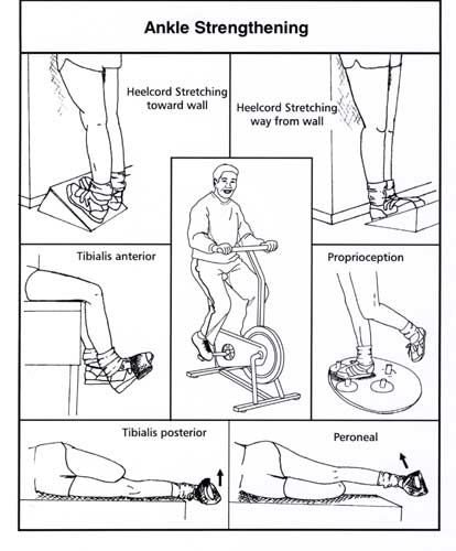 Ankle Strengthening   Health and fitness   Pinterest