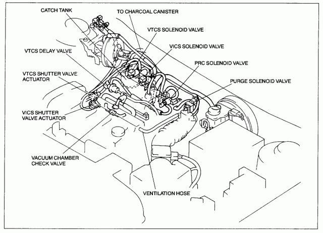 2003 Mazda Protege 5 Engine Compartment Wiring Schematic