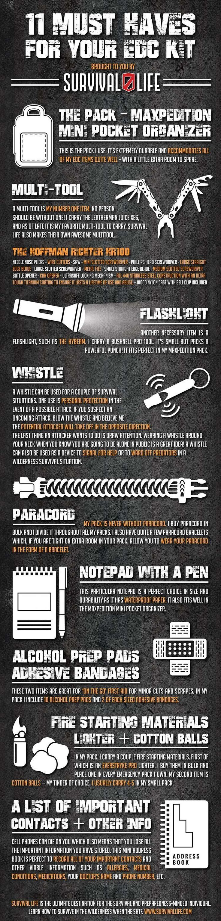 Must have survival gear for your EDC kit infographic.
