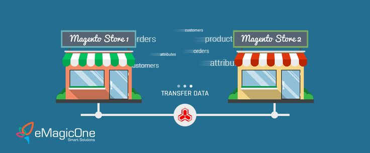 Need to copy your Magento data when upgrading from older version, migrating to another host/server, transferring to different domain, moving from production copy of site to live?  Check this tutorial with detailed explanation on how to accomplish Magento data migration via export/import. #Magento #Ecommerce