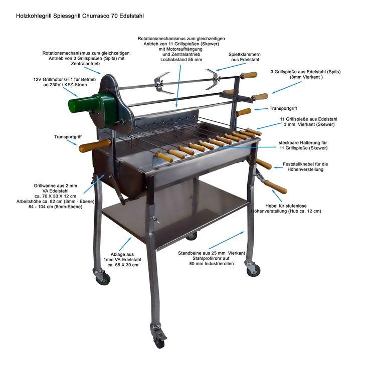 25 best ideas about holzkohlegrill edelstahl on pinterest design grill feuerstelle edelstahl. Black Bedroom Furniture Sets. Home Design Ideas