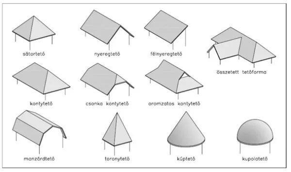Csizi-Bau Kft. - Ács, állványozás, tetőfedés, bádogos munkák