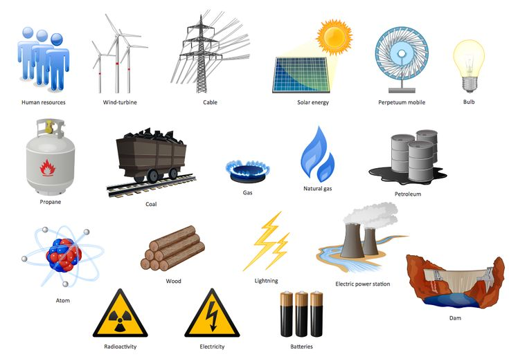 Design Elements - Resources and Energy