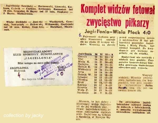 15 marca 1987 r. Jagiellonia - Wisła 4:0