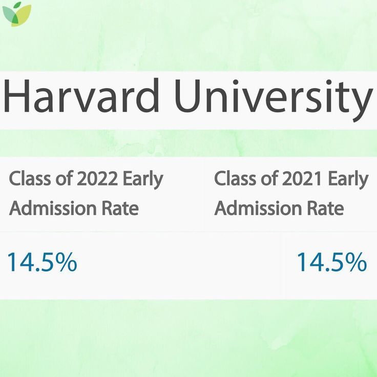 30 best Harvard University images on Pinterest College admission - resume action words harvard