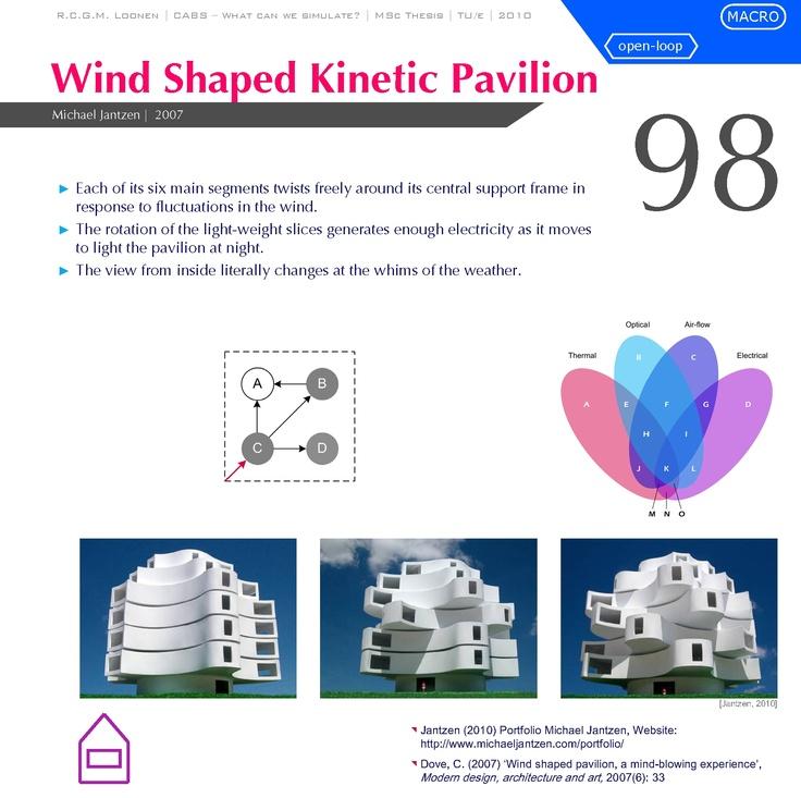 Wind Shaped Kinetic Pavilion