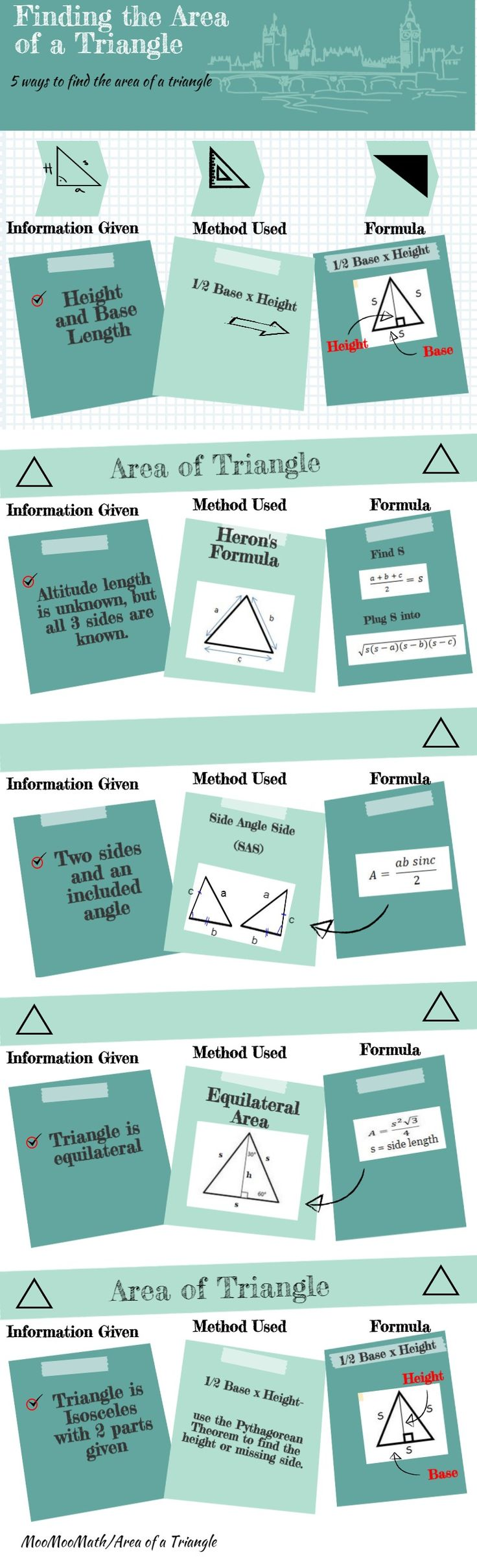 117 best Geometry images on Pinterest | Math activities, Teaching ...