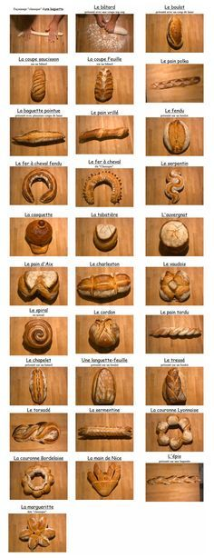 how to score and shape different breads..it's in French but no one talks on the videos so it's almost like I understand French..no Rosetta Stone needed