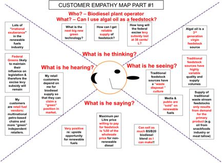 44 best empathy maps images on pinterest cards maps and empathy map google pronofoot35fo Image collections