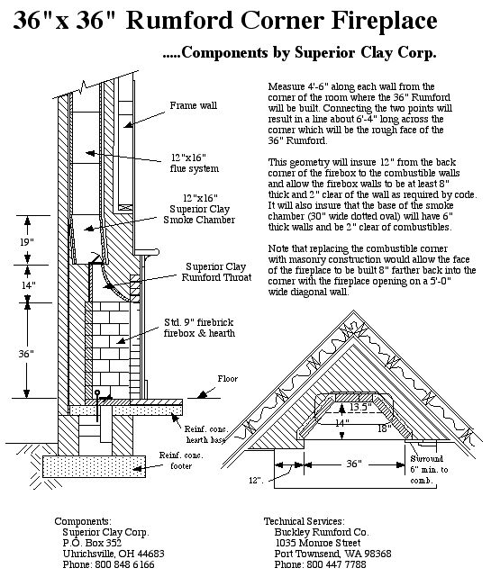 Corner fireplace plans and dimensions rumford outdoor for Fireplace dimensions plan