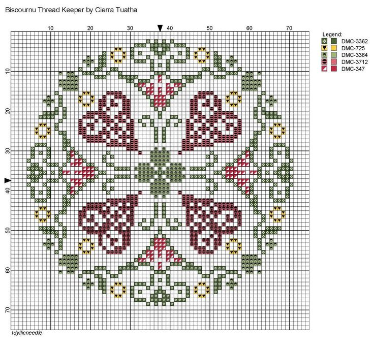Biscournu Thread Keeper | Idyllic Needle