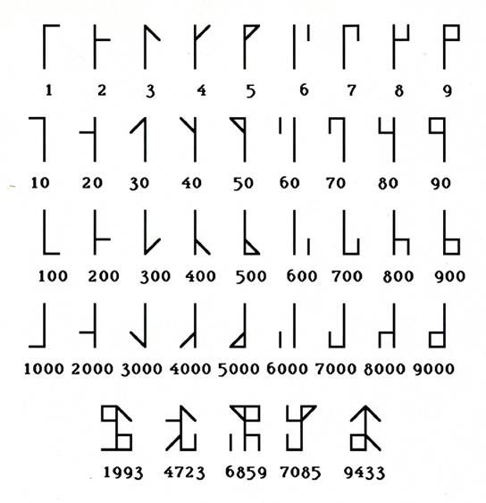 The Ciphers of the Monks: A forgotten number notation of the Middle Ages