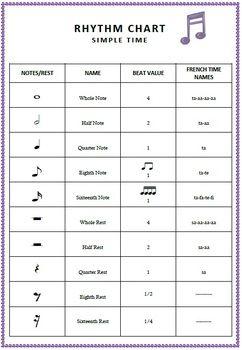 Music: Rhythm Chart (for USA) FREE download.