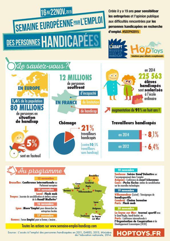 , Hop'Toys et son partenaire L'ADAPT se sont associés pour créer une infographie autour de l'Emploi des Personnes Handicapées