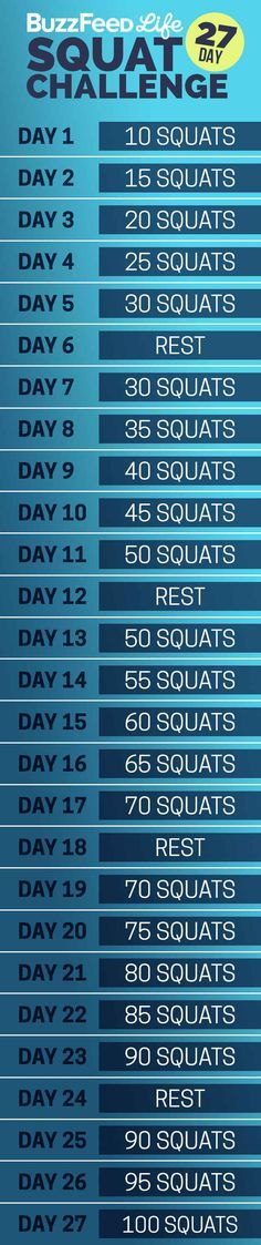Work your way up to doing 100 squats in about a month! This great exercise strengthens your thighs, rear, and even your abs. So learn proper form and get going!