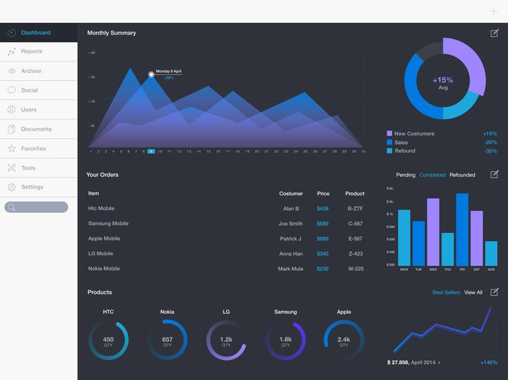 25 Visually Stunning App Dashboard Design Concepts