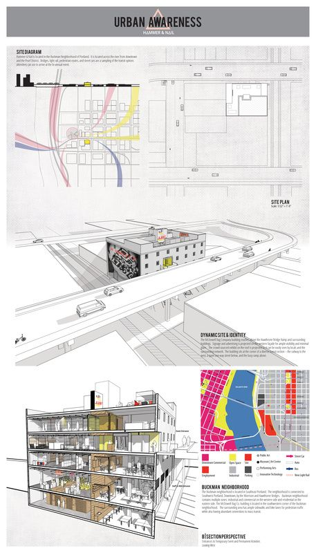 architecture thesis projects