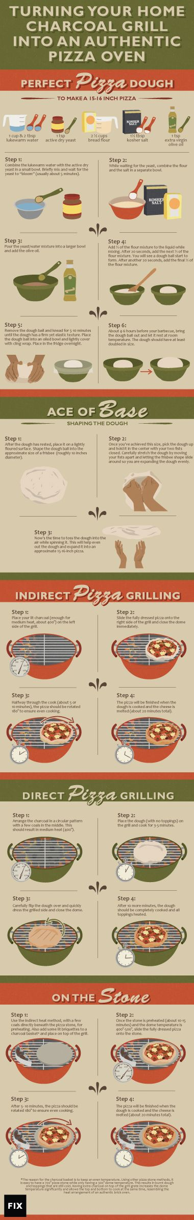 Many believe pizza can only be delivered, de-thawed, or slaved over in a hot kitchen using an oven. No more! Learn how to do outdoor pizza on your charcoal barbecue with these easy steps.